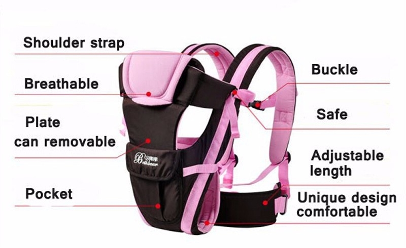 3a45f2b7d15 Beth Bear 0-30 Months Breathable Front Facing Baby Carrier 4 in 1 Infant  Comfortable Sling Backpack Pouch Wrap Baby Kangaroo - Unique Gift Store
